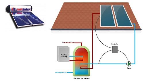 Solar Water Heater Agar Awet