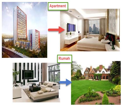 Apartemen & Rumah, Mana Yang Terbaik
