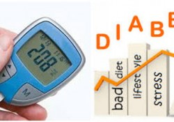 Diabetes, Penyakit Gula Darah Tinggi